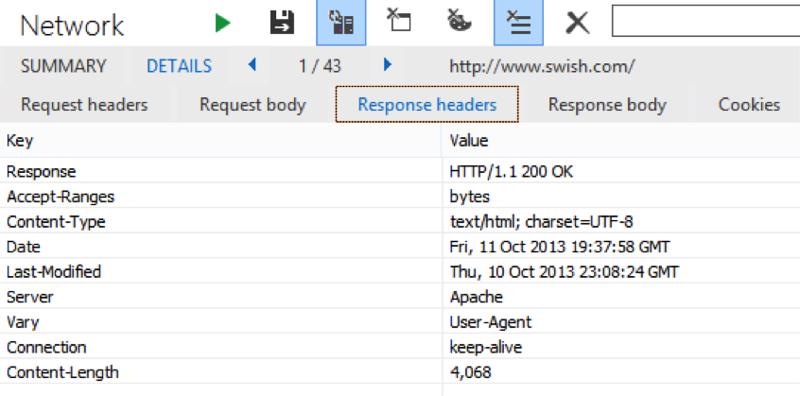 Веб производительность: как Swish.com стал на 40% быстрее