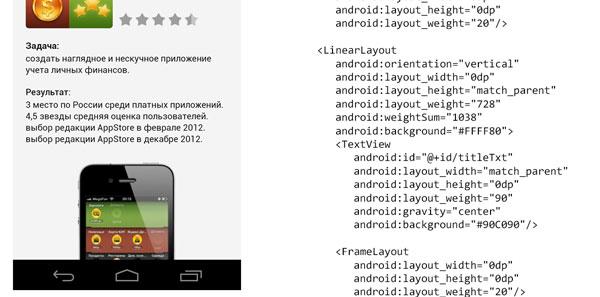 Верстка Android макетов без боли