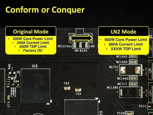 MSI GeForce GTX 780 Lightning