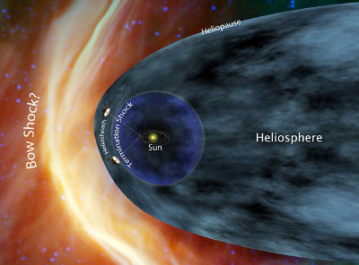 Вояджер 1 нащупал границу Солнечной системы