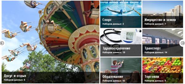 Возможности и примеры данных Единой мобильной платформы города Москвы (ЕМП)