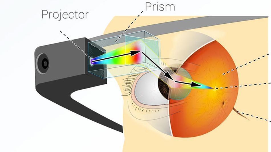 Впечатления от работы с Google Glass
