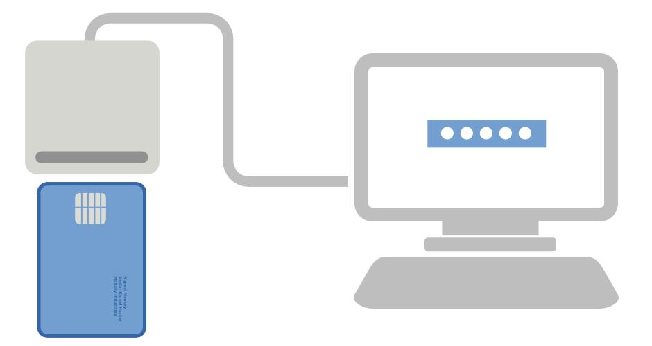 Встречайте GNOME 3.10