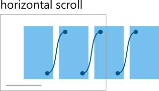 multicolumn layout plus horizontal scroll