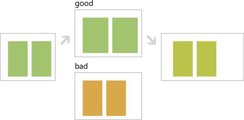 adaptive column width