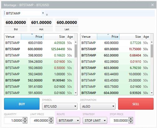Выпуск бета версии приложения для торгов на крупных Bitcoin биржах поднял акции компании WPCS на 20%