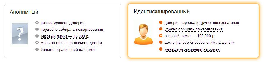Яндекс.Деньги открыли идентификацию в Евросети