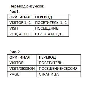 Загадка Google Analytics: больше посетителей, чем посещений