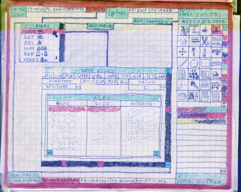 Записи и наброски в старых тетрадях (привет из 90 х)