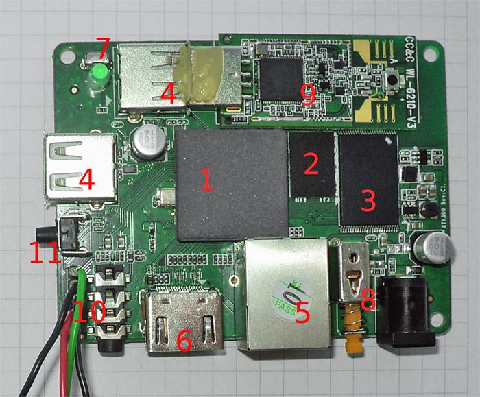 Запуск Linux на медиапроцессоре Realtek RTL 1185