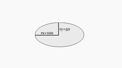 Знакомство с SVG графикой