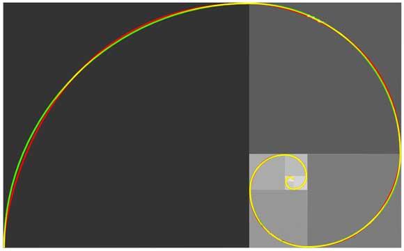 Золотое сечение в веб дизайне