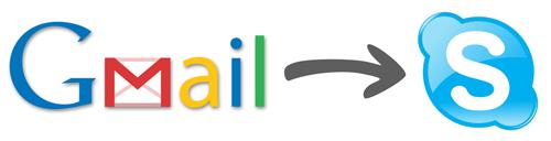 Звонки из веб интерфейса Gmail в Skype