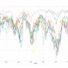 Могут ли все финансовые модели быть ошибочными: 7 источников риска возникновения убытков