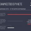 Инфографика: мошенничество в Рунете