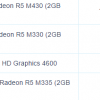 Многие графические решения серии AMD Radeon M400 получены разгоном и переименованием представителей предыдущего поколения
