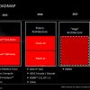 Новая дорожная карта AMD позволяет сделать определённые предположения, но почти не несёт новой информации