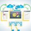 OpenStack трансформирует центры обработки данных