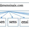 Обнаружение DGA-доменов