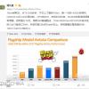 Китайский аналитик приписывает однокристальной системе Kirin 960 процессорные ядра Artemis