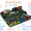 """Wiren Board 5: что мы изменили в """"начинке"""" контроллера для автоматизации"""