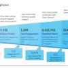 Какие критически важные метрики социальных медиа вы наверняка упускаете?