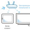 Простой способ создания и использования DLNA сервера для домашнего хранилища