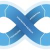 Atlassian User Group — DevOps