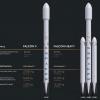 В прайс-листе SpaceX появилась строка «Доставка груза на Марс»