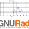 Изучаем GNU Radio при помощи микрофона
