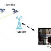 NB-IoT: узкая полоса – широкие перспективы