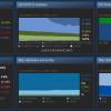 Новая статистика Steam о конфигурации ПК геймеров