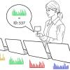 Disney Research предлагает определять тип устройств по их электромагнитному излучению при помощи дешёвых сканеров EM-ID
