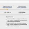 Чем полезен модуль контент-маркетинга SeoPult: кейсы и цифры