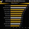 Появились предварительные тесты видеокарты AMD Radeon R9 480 с GPU Polaris 10