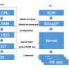 Боремся с дистанционным контролем: как отключить Intel ME