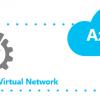 Отказоустойчивый кластер Windows Server в Microsoft Azure. Сеть