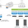 Как мы делали централизованное хранение данных для розничной сети и оптимизировали его по шагам