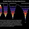Спросите Итана №52: как давно расширение Вселенной начало ускоряться?
