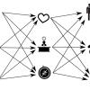 Искусственные нейронные сети простыми словами