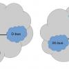 Протокол управления CD-чейнджером