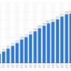 Twitter купил кусочек SoundCloud за $70 млн, а два года назад хотел его целиком
