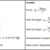 Спросите Итана №61: как далеко достаёт гравитация?