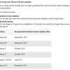 Google рассказала, когда перестанет поддерживать актуальные смартфоны Nexus