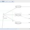 Реализация интерактивных диаграмм с помощью ООП на примере прототипа редактора UML-диаграмм. Часть 1