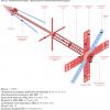 Дизайн ядерной энергодвигательной установки для межпланетных перелётов