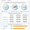 IT-студенты хотят интересные задачи и неадекватные зарплаты, — исследование технопарка Mail.ru и HeadHunter