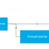 Сравнение коммуникационных протоколов DLMS-COSEM, SML и IEC 61850 для приложений интеллектуального учета потребления
