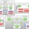 Вариант развёртывания Linux систем на базе Puppet 4. Часть V: базы данных (cfdb)