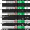 3D-карты Nvidia GeForce GTX 1060 и AMD Radeon RX 480 сравнили по производительности в играх